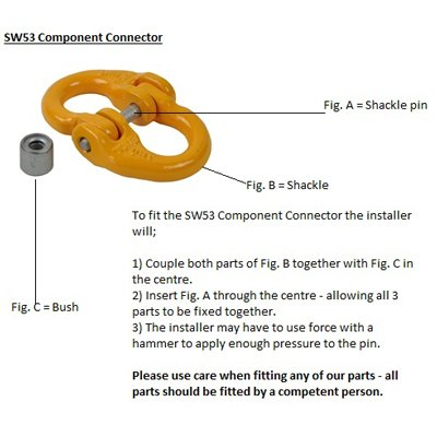 Component Connector